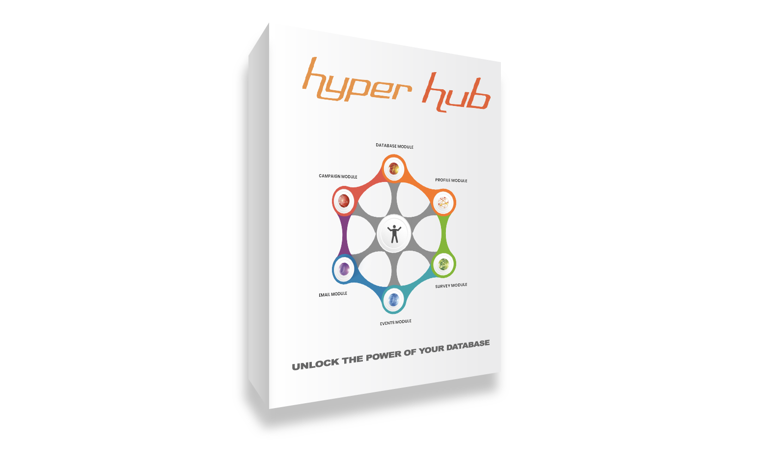 Hyper Hub Automated Marketing Software Digital & Database Marketing Box